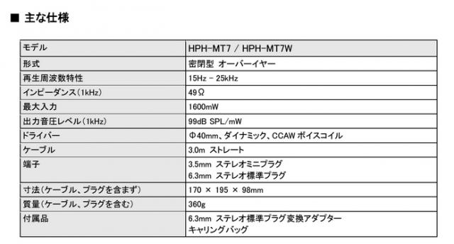 HPH-MT7_SPEC